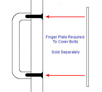 Diagram showing how a bolt through pull handle fits