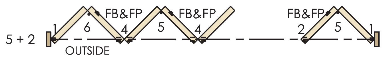 Brio Weatherfold 4s 100kg - 5 + 2 System For Inward Opening External Bi-Folding Doors