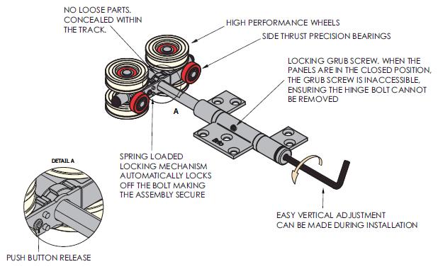 Brio Weatherfold 4s 100kg - Roller Hanger Details
